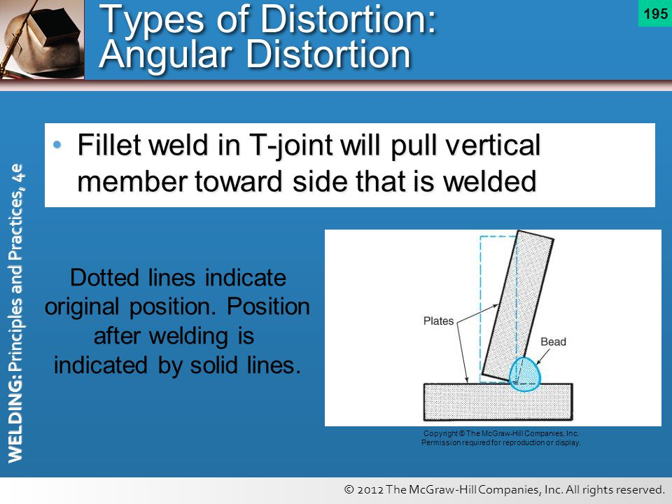 Types of Distortion: Angular Distortion