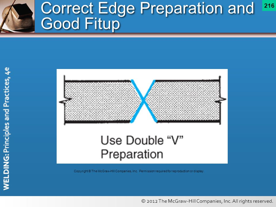 Correct Edge Preparation and Good Fitup