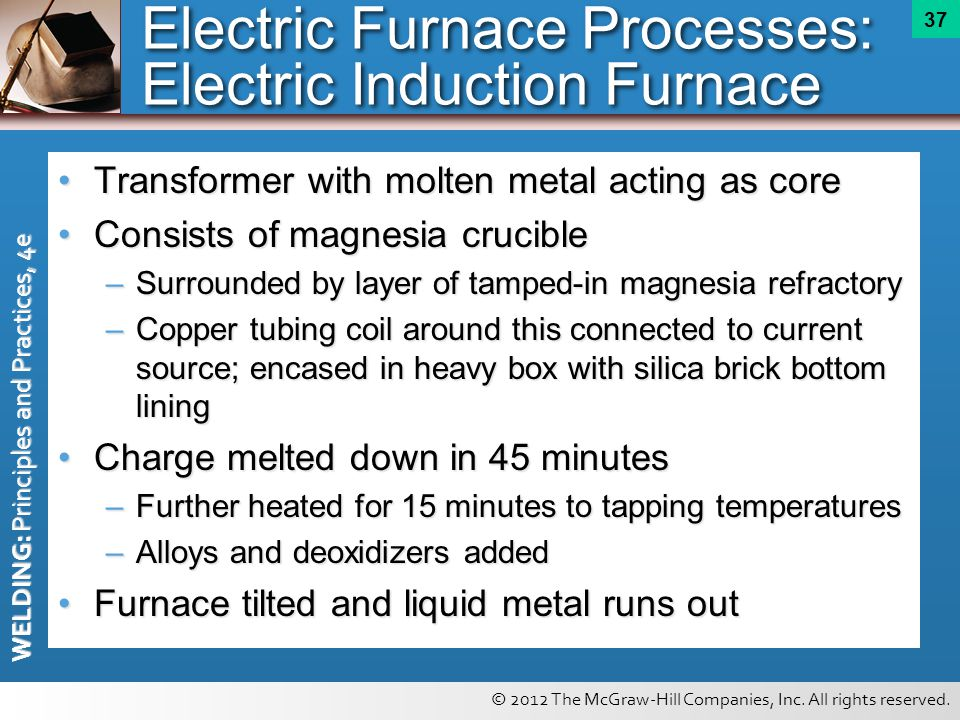 Electric Furnace Processes: Electric Induction Furnace