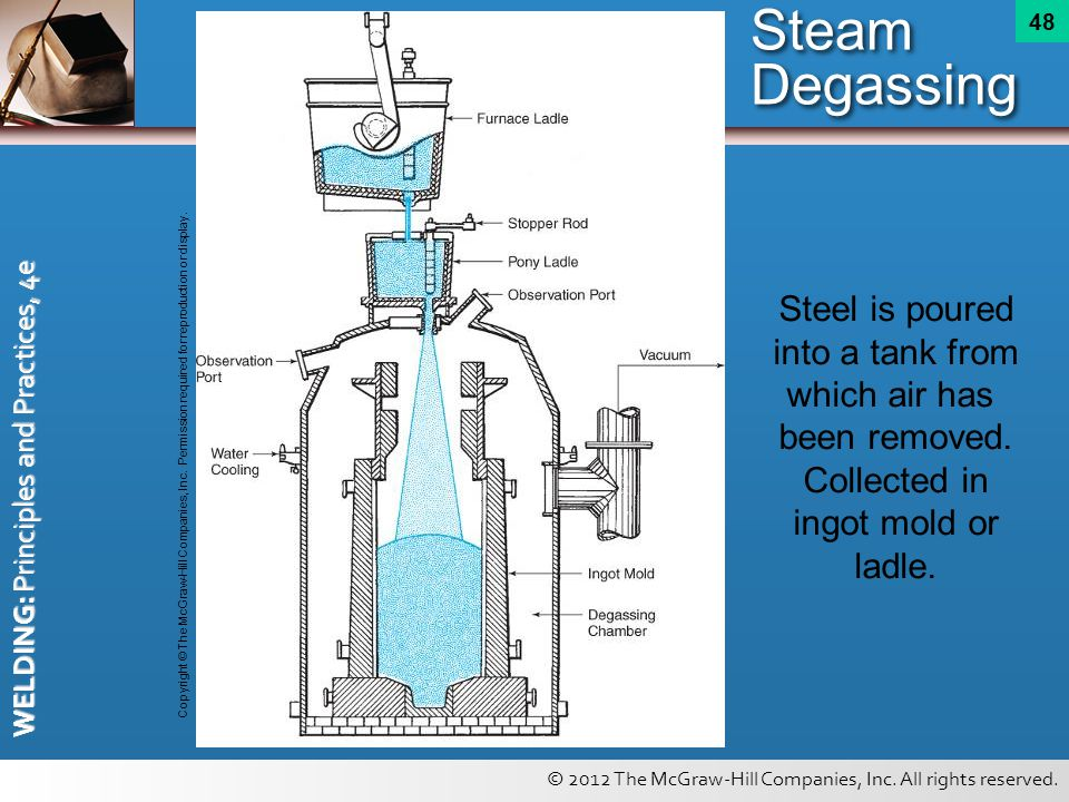 Steam Degassing Steel is poured into a tank from which air has been removed. Collected in ingot mold or ladle.