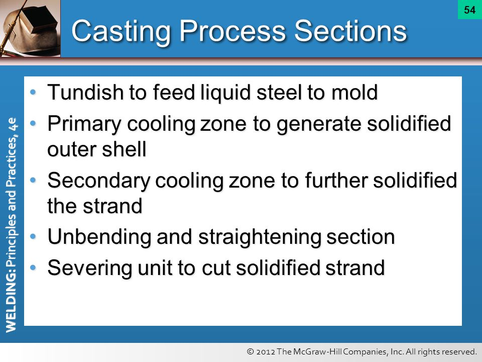 Casting Process Sections