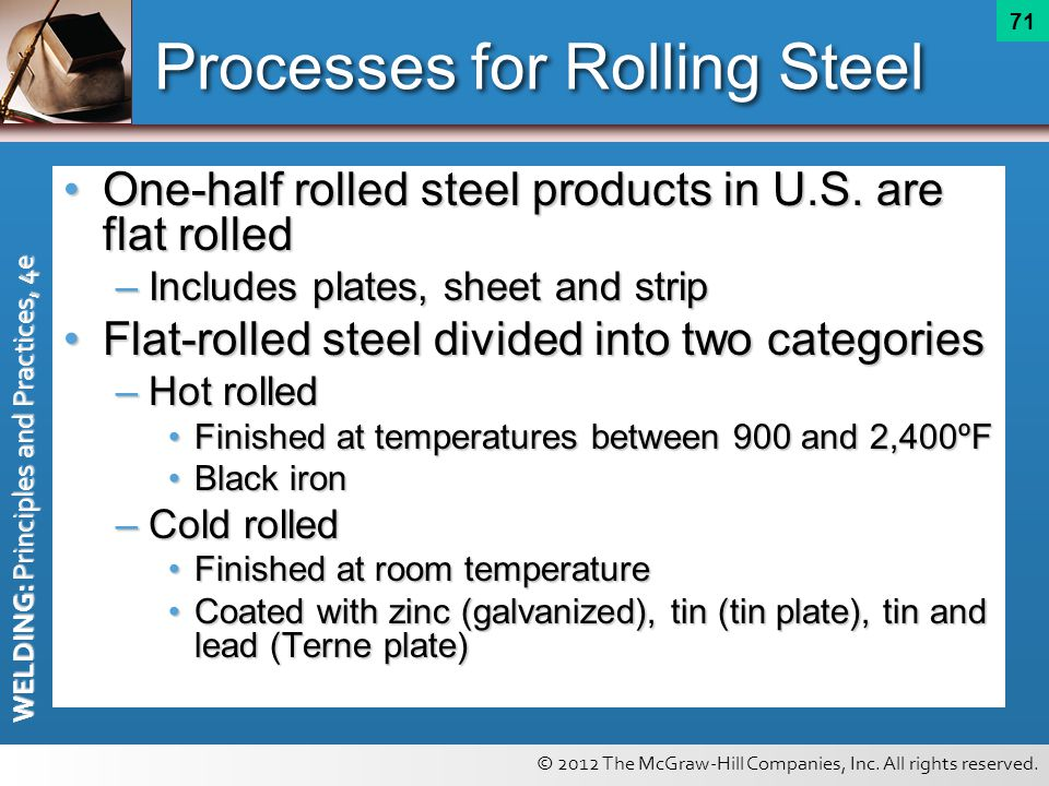 Processes for Rolling Steel
