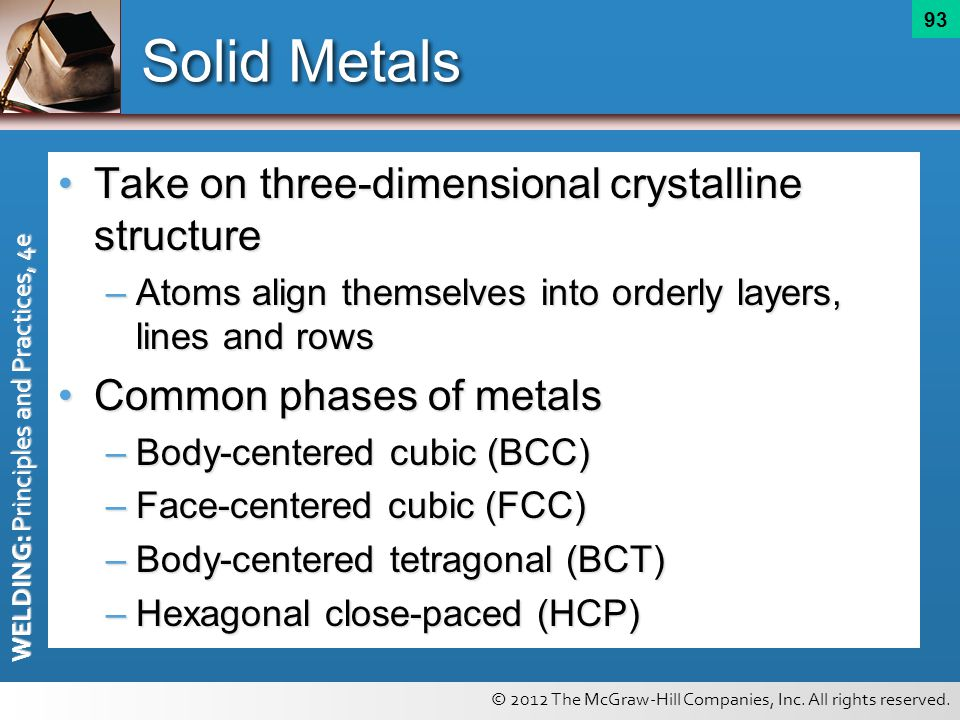Solid Metals Take on three-dimensional crystalline structure