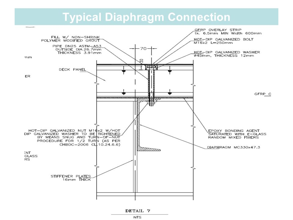 Typical Diaphragm Connection