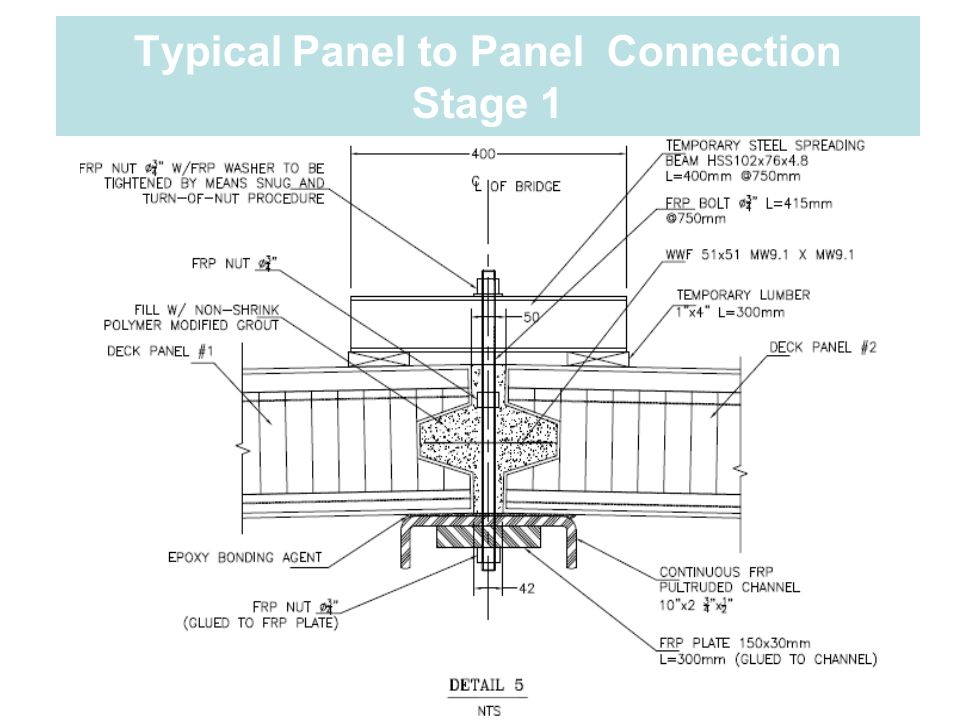 Typical Panel to Panel Connection Stage 1