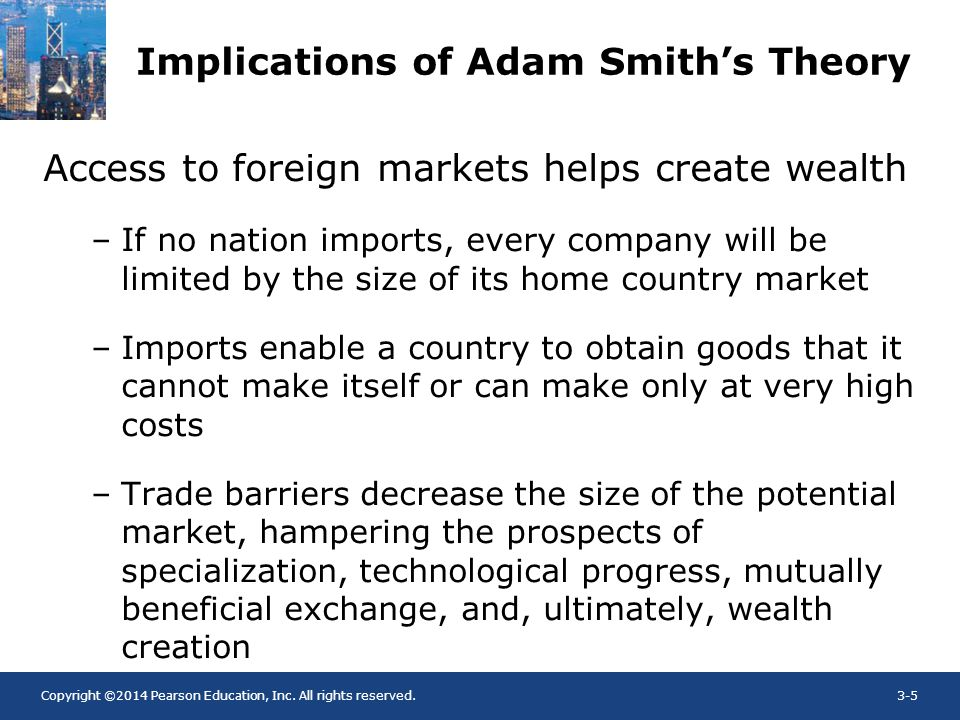 Implications of Adam Smith's Theory
