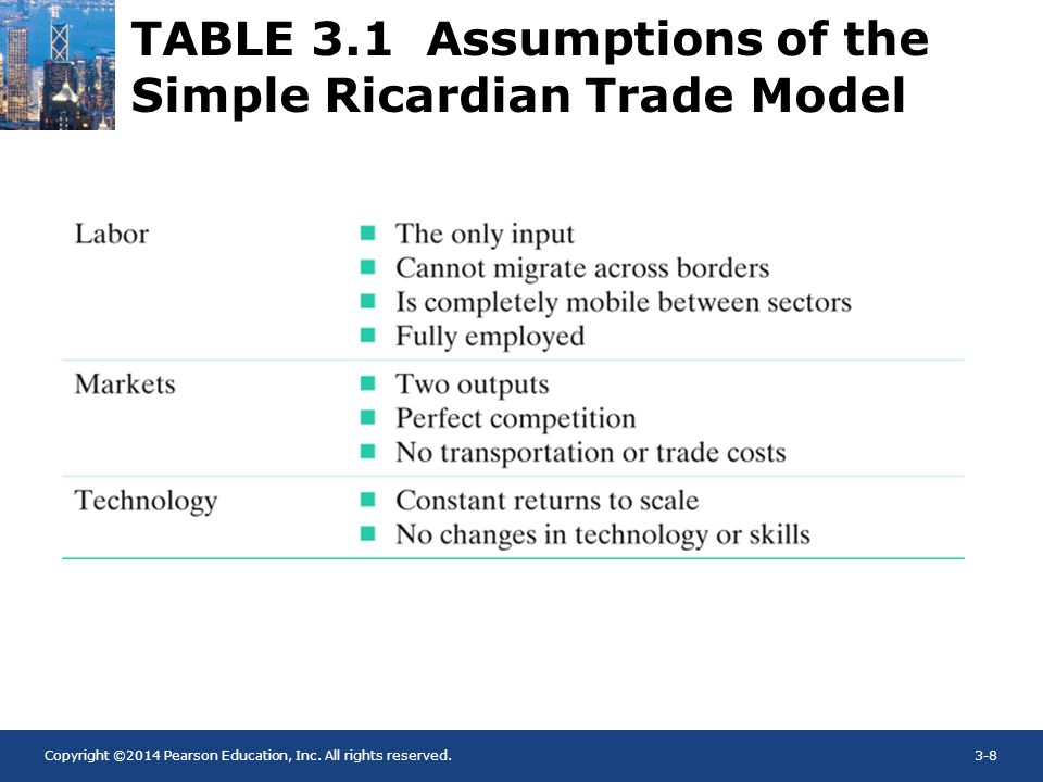 TABLE 3.1 Assumptions of the Simple Ricardian Trade Model