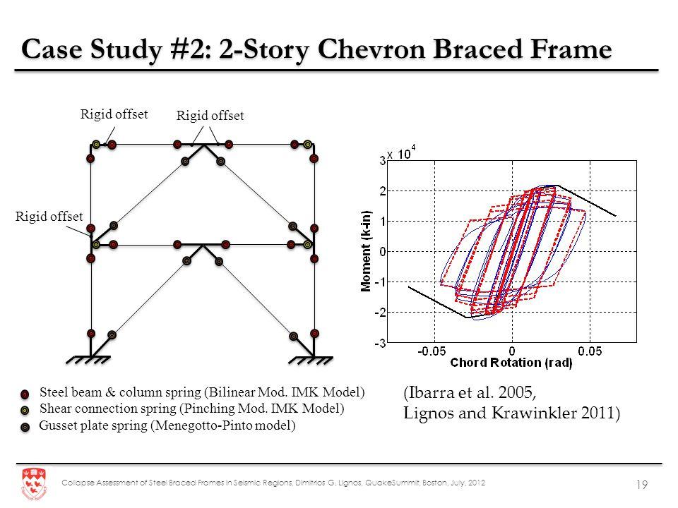 Collapse Assessment of Steel Braced Frames In Seismic Regions - ppt ...