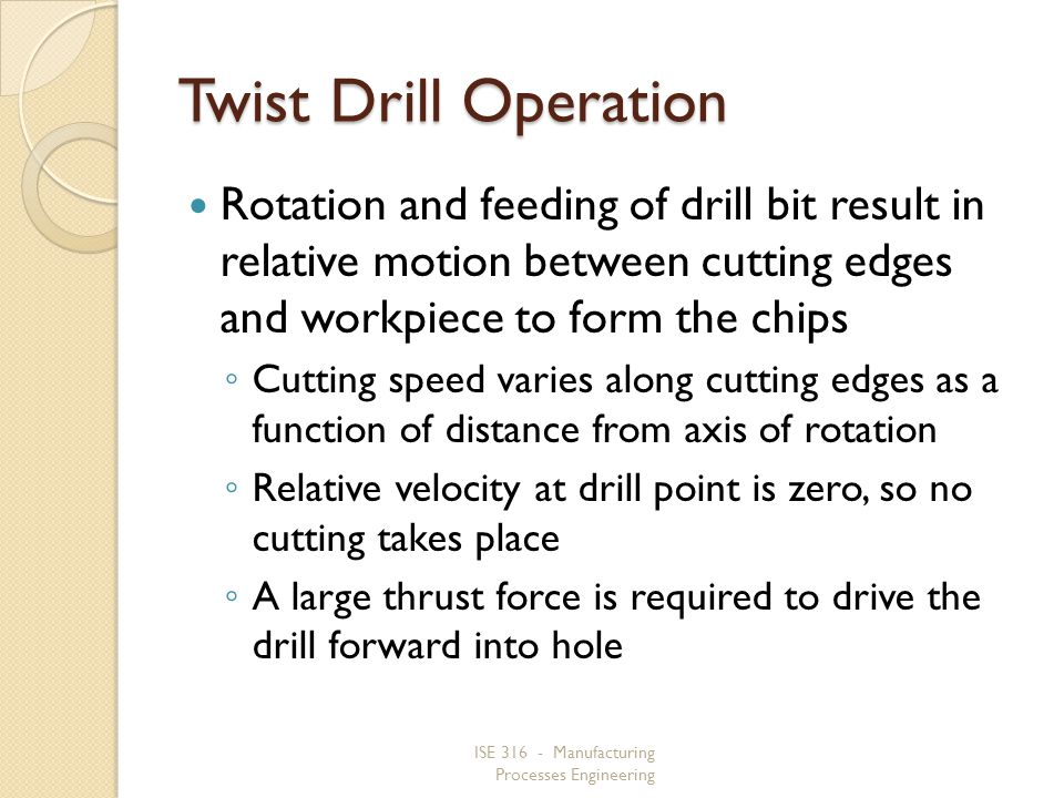 Twist Drill Operation Rotation and feeding of drill bit result in relative motion between cutting edges and workpiece to form the chips.
