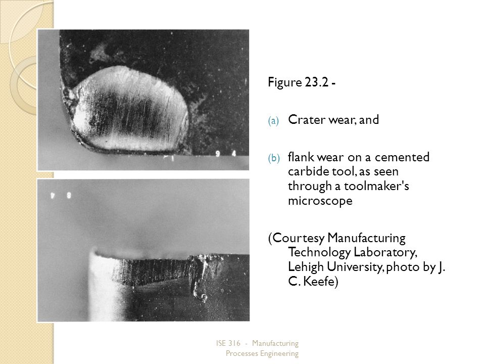 Figure 23.2 ‑ Crater wear, and