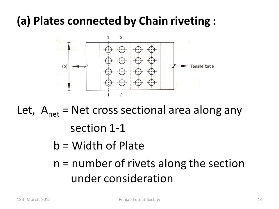 (a) Plates connected by Chain riveting :