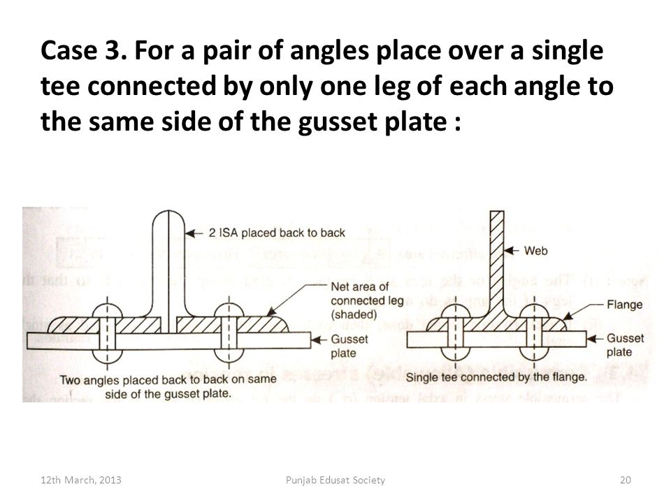 Case 3. For a pair of angles place over a single tee connected by only one leg of each angle to the same side of the gusset plate :