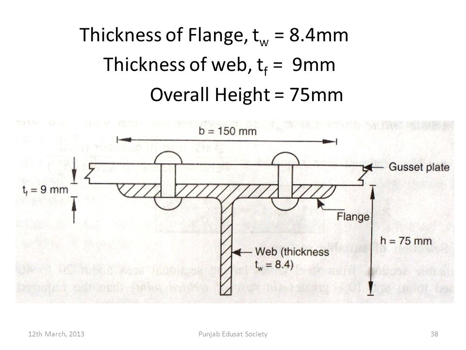 Thickness of Flange, tw = 8