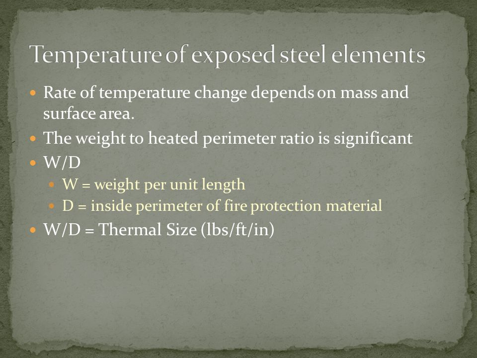 Temperature of exposed steel elements