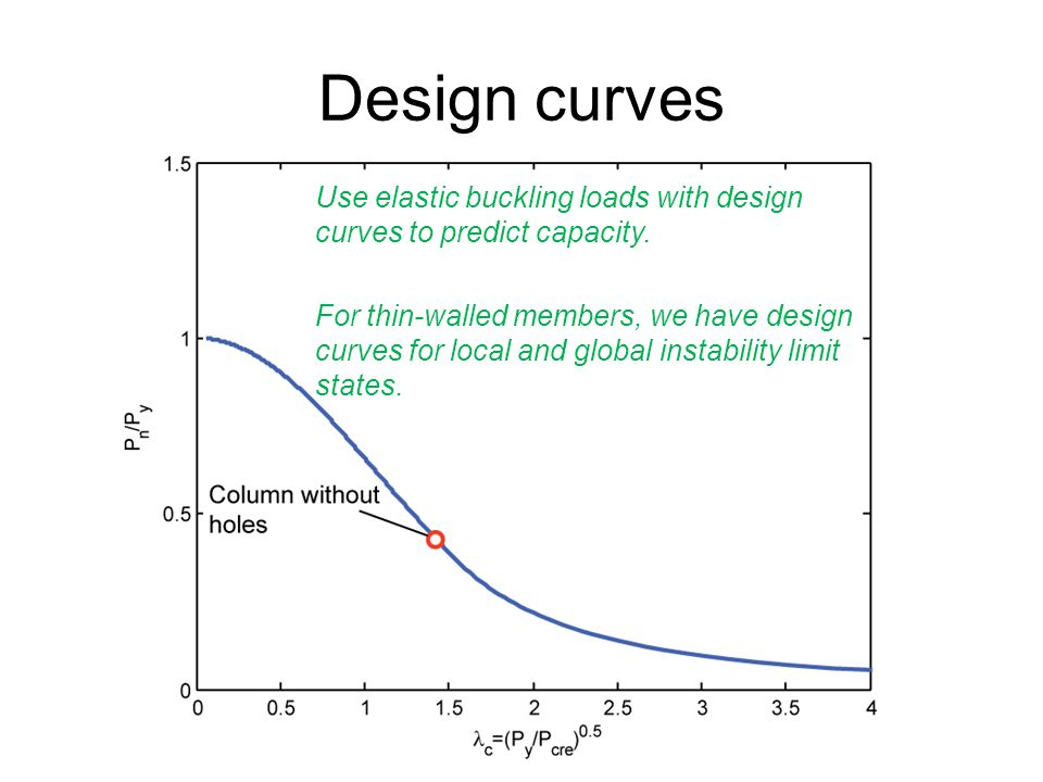 Design curves Use elastic buckling loads with design curves to predict capacity.