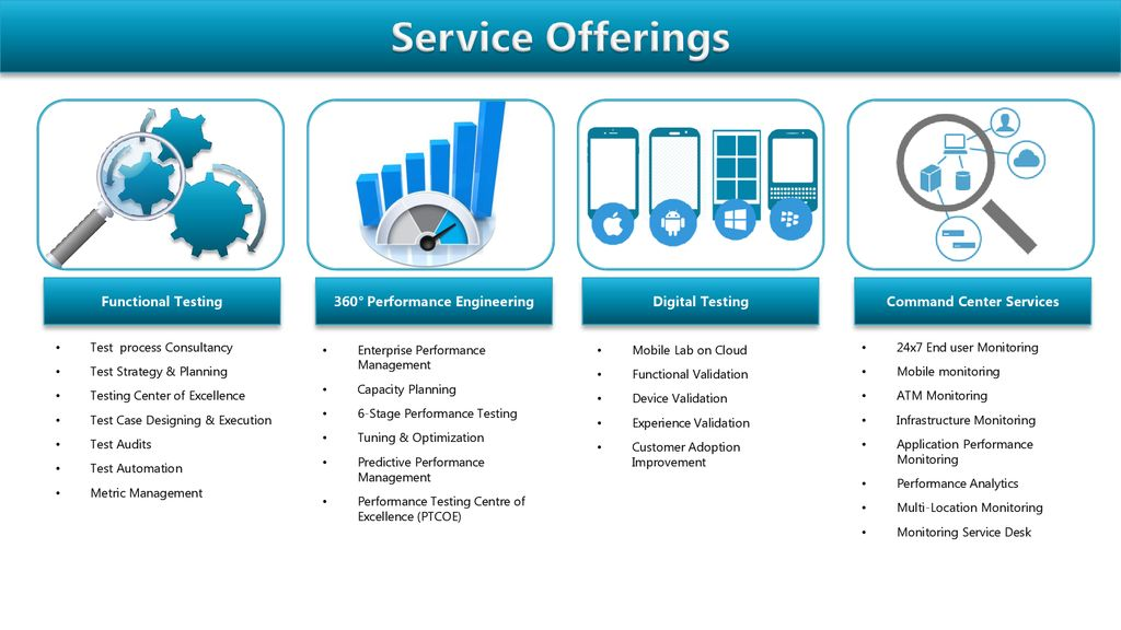 QualityKiosk Technologies – Company Profile - ppt download