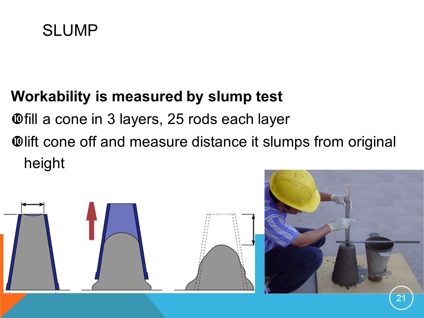 SLUMP Workability is measured by slump test