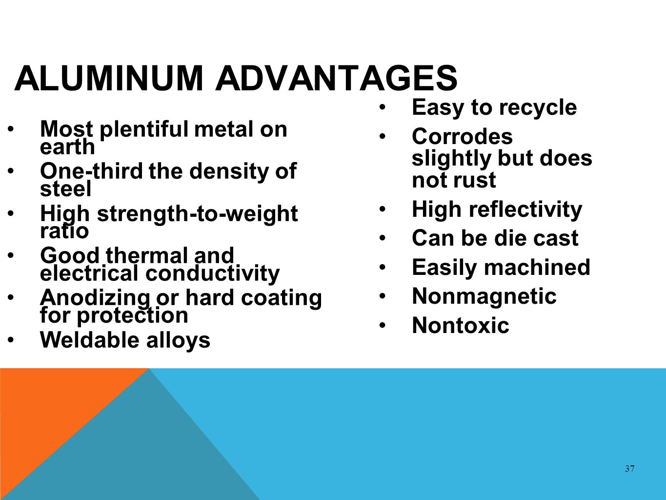 ALUMINUM ADVANTAGES Easy to recycle