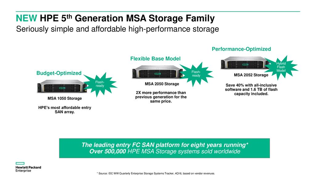 Hewlett Packard Enterprise MSA Product Family - ppt download