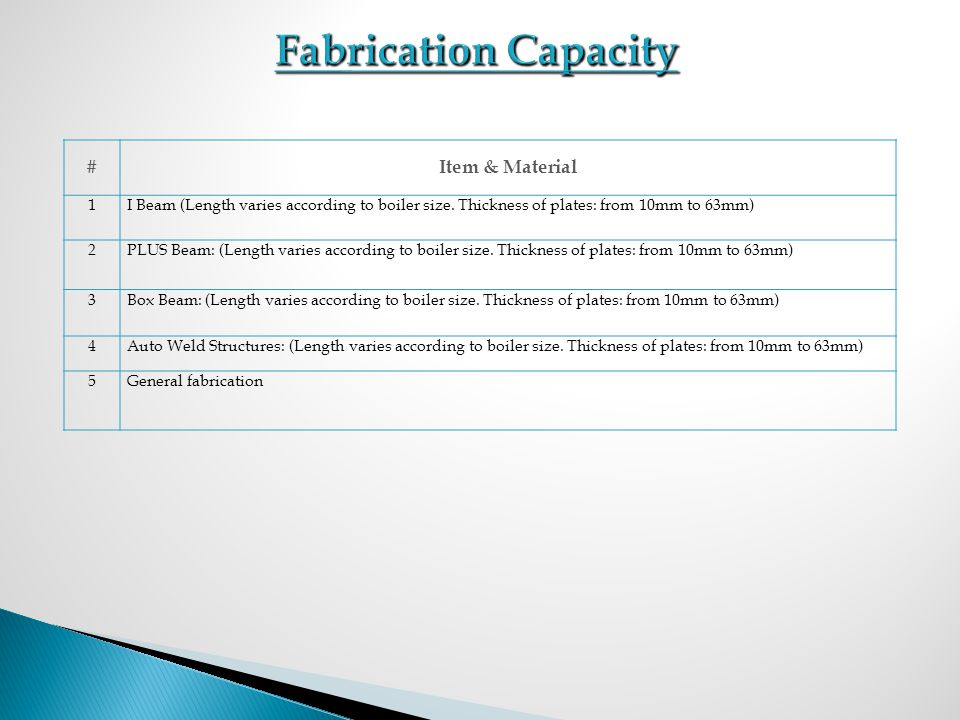 Fabrication Capacity # Item & Material 1