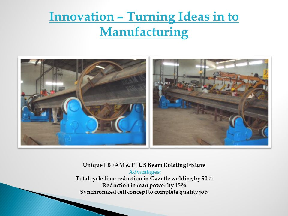 Innovation – Turning Ideas in to Manufacturing