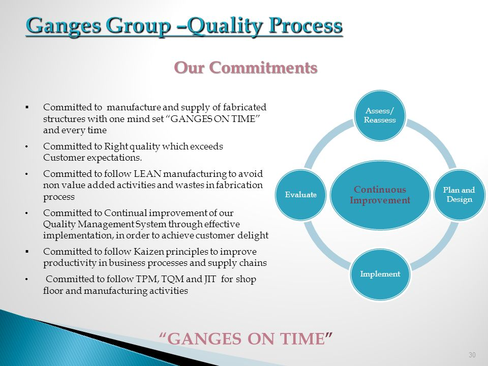 Ganges Group –Quality Process