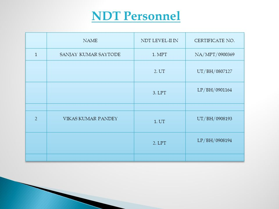 NDT Personnel NAME NDT LEVEL-II IN CERTIFICATE NO. 1