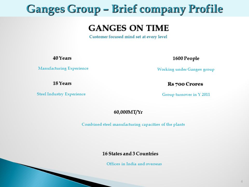 Ganges Group – Brief company Profile