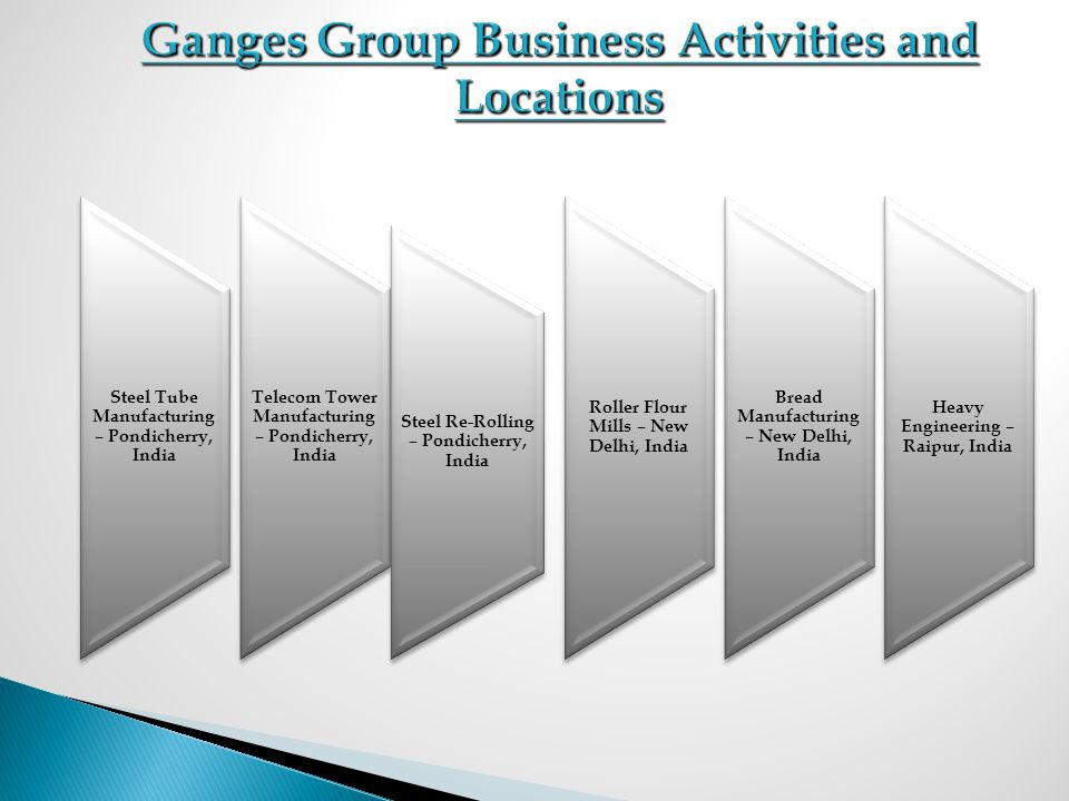 Ganges Group Business Activities and Locations