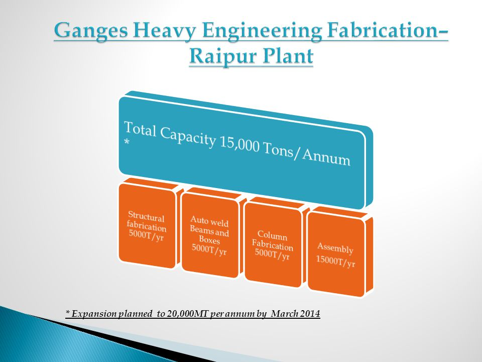 Ganges Heavy Engineering Fabrication– Raipur Plant