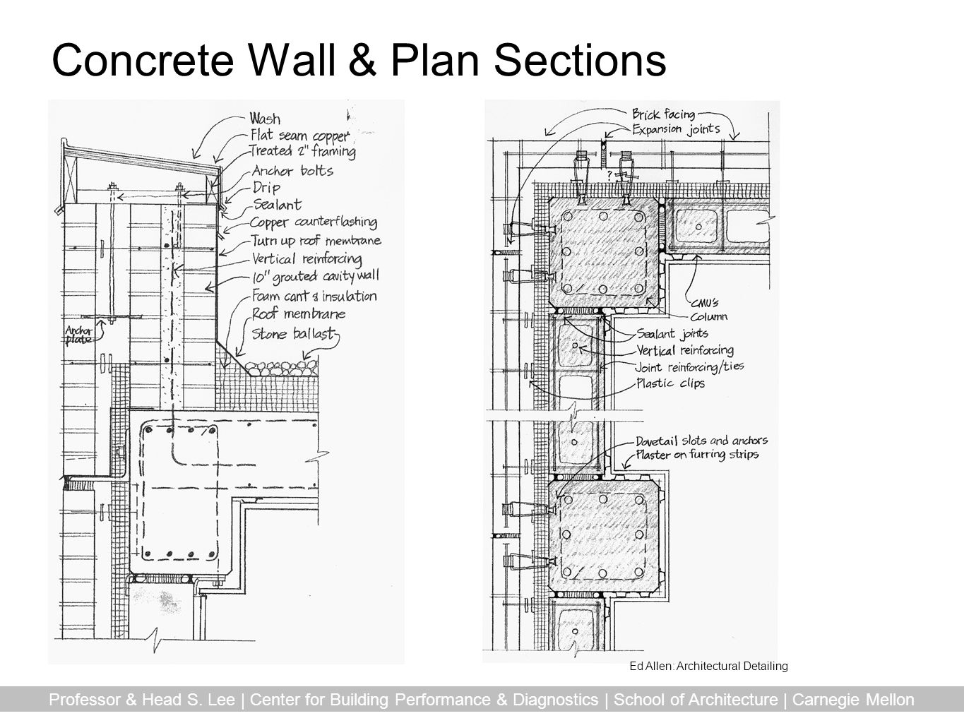 Concrete Wall & Plan Sections