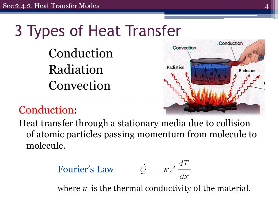 3 Types of Heat Transfer Conduction Radiation Convection Conduction: