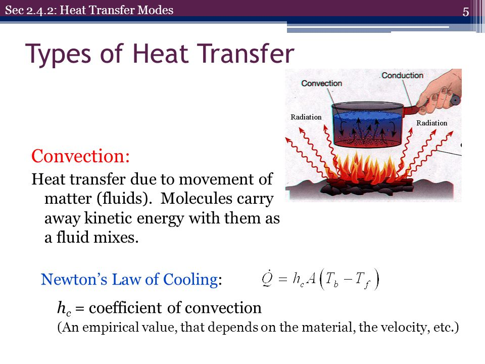 Types of Heat Transfer Convection: