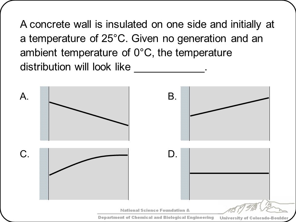 A concrete wall is insulated on one side and initially at a temperature of 25°C. Given no generation and an ambient temperature of 0°C, the temperature distribution will look like ____________.