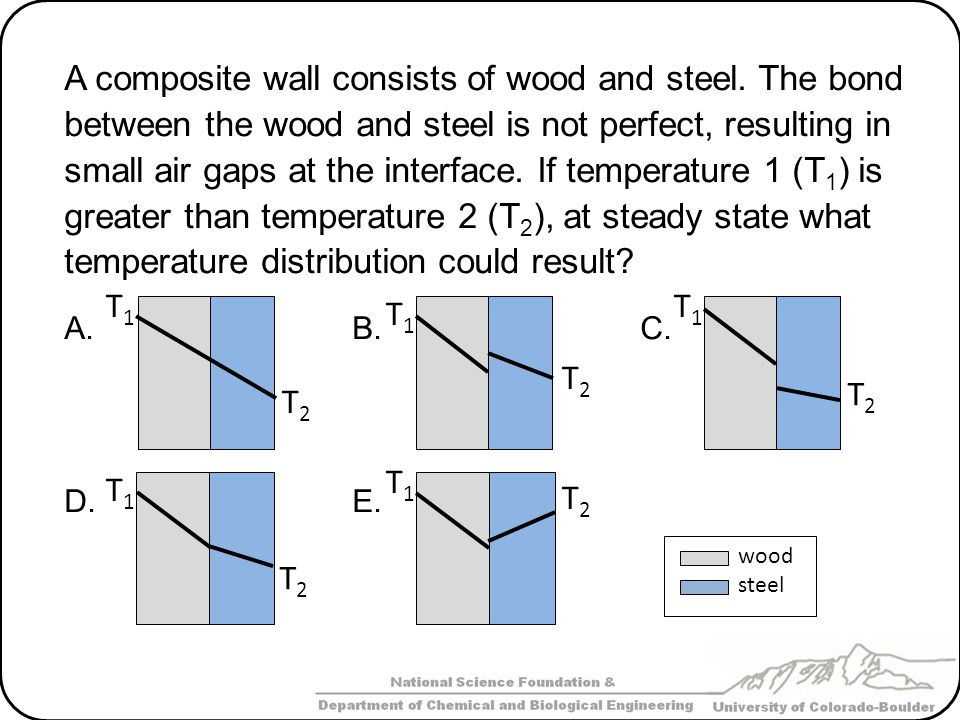 A composite wall consists of wood and steel