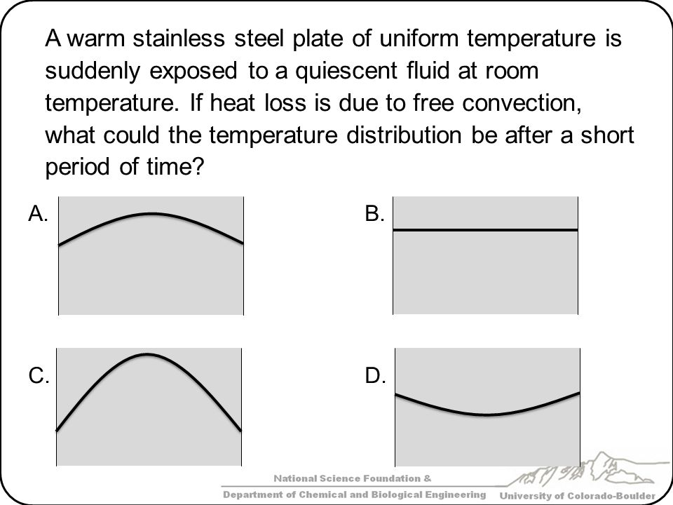 A warm stainless steel plate of uniform temperature is suddenly exposed to a quiescent fluid at room temperature. If heat loss is due to free convection, what could the temperature distribution be after a short period of time