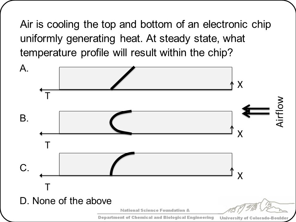 Air is cooling the top and bottom of an electronic chip uniformly generating heat. At steady state, what temperature profile will result within the chip