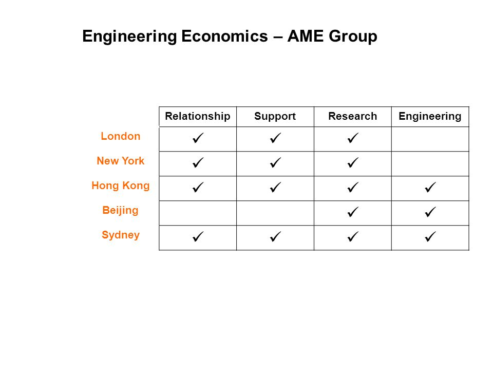 Engineering Economics – AME Group