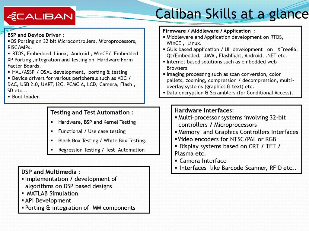 Caliban Competency Overview An ISO 9001: 2008 Company - ppt