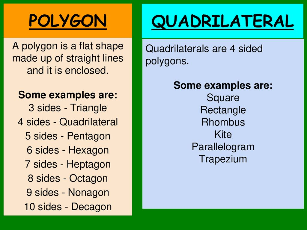 Names & Properties of 2D Shapes - ppt download
