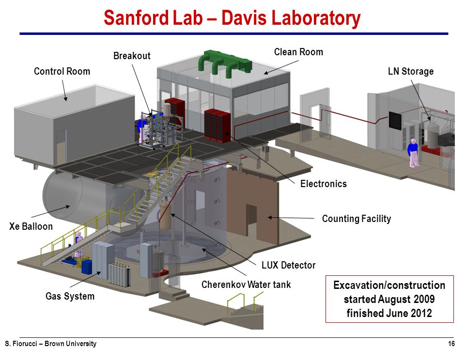 Sanford Lab – Davis Laboratory