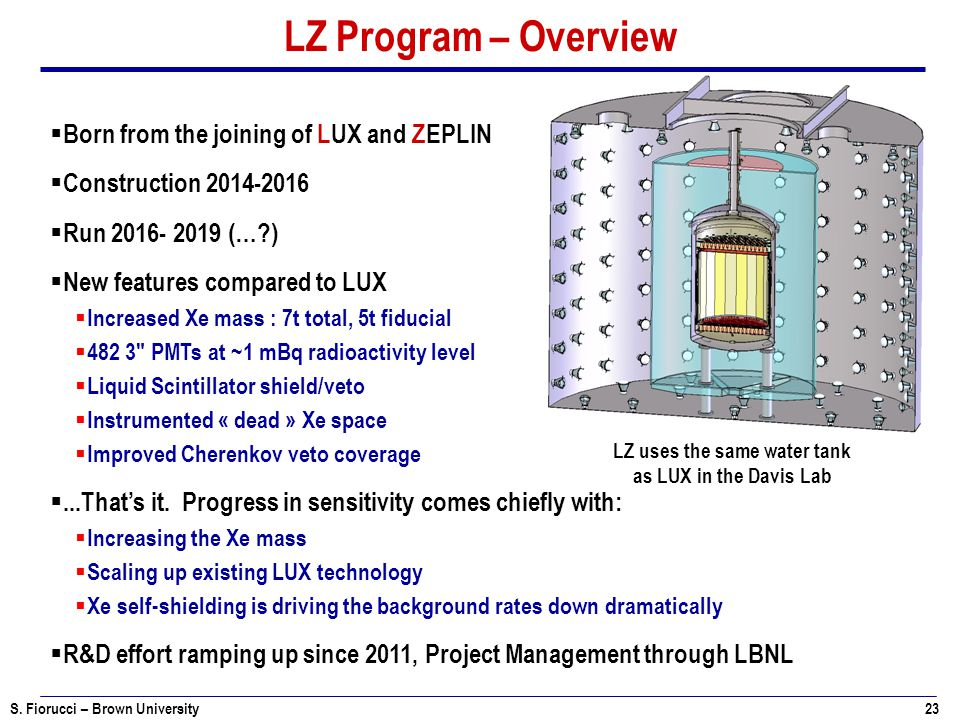 LZ uses the same water tank as LUX in the Davis Lab