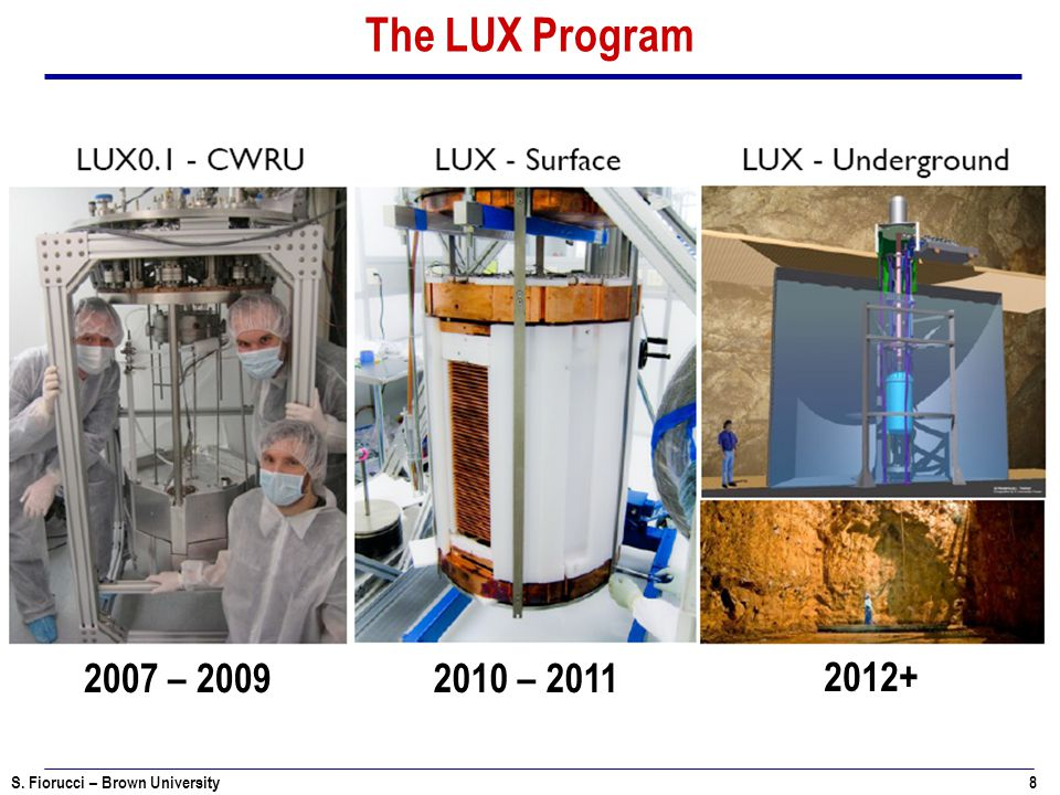 The LUX Program 2007 – 2009 2010 – 2011 2012+