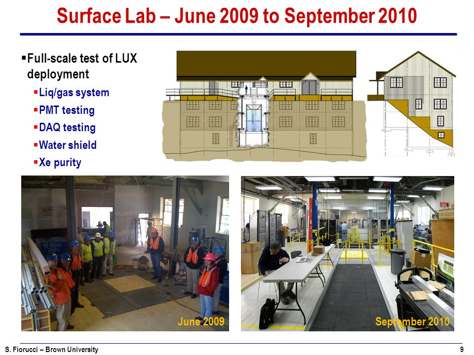 Surface Lab – June 2009 to September 2010