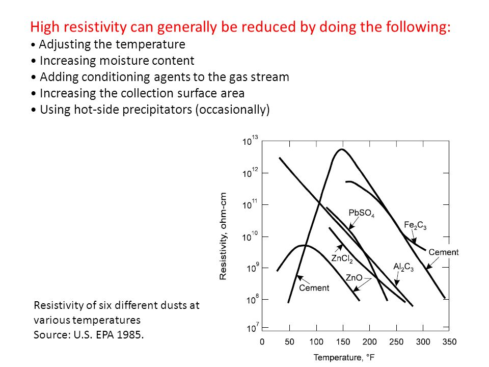 High resistivity can generally be reduced by doing the following: