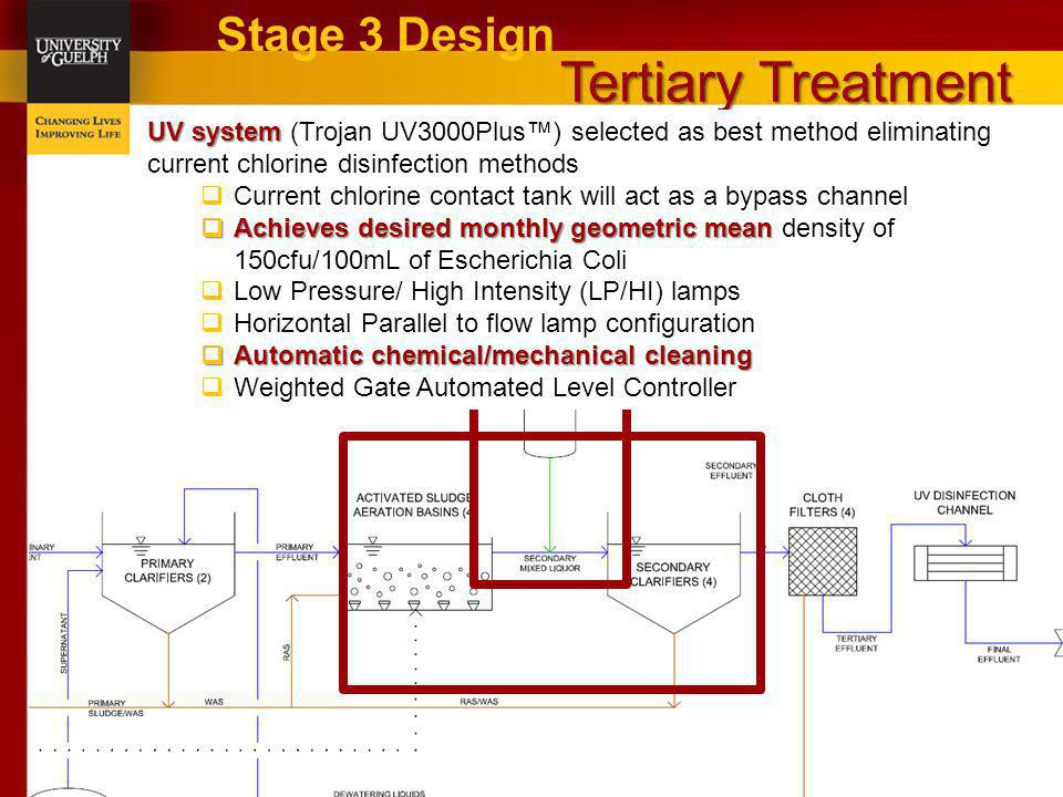 Tertiary Treatment Stage 3 Design