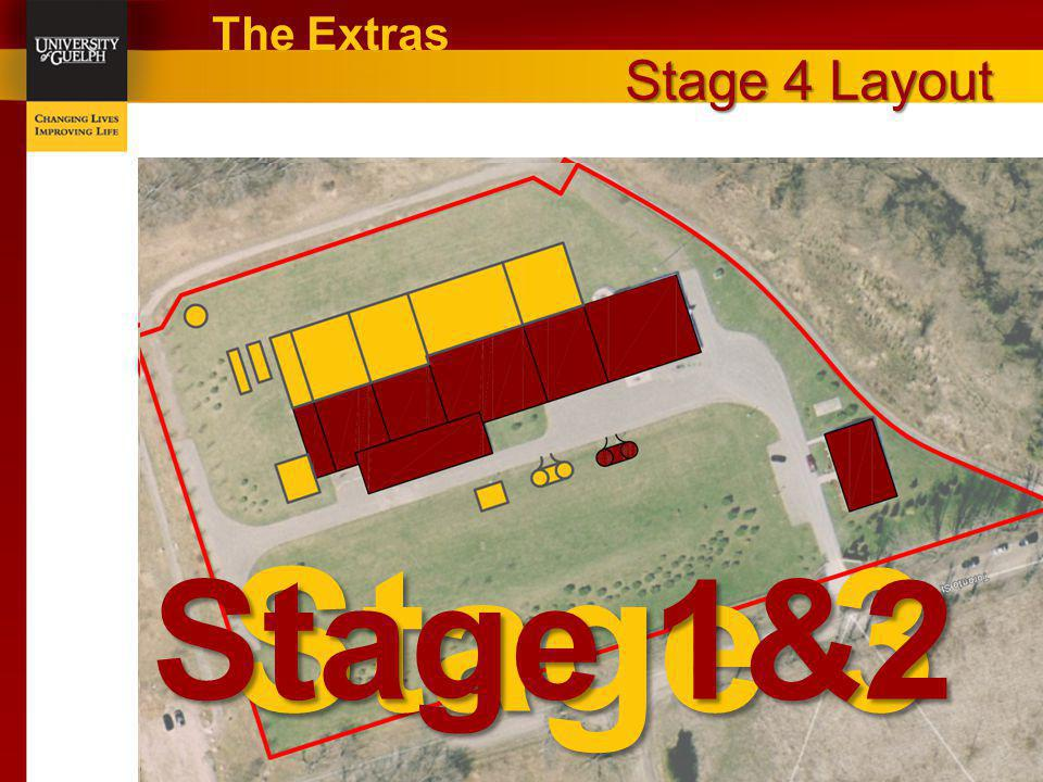 Stage 4 Layout The Extras Stage 3 Stage 1&2 Stage 4