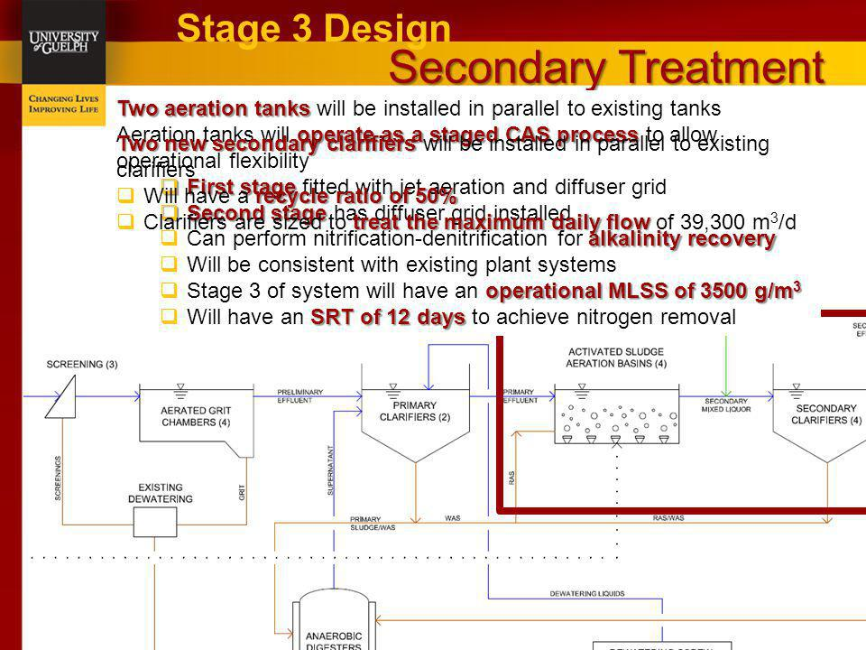 Secondary Treatment Stage 3 Design