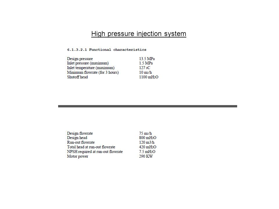 High pressure injection system