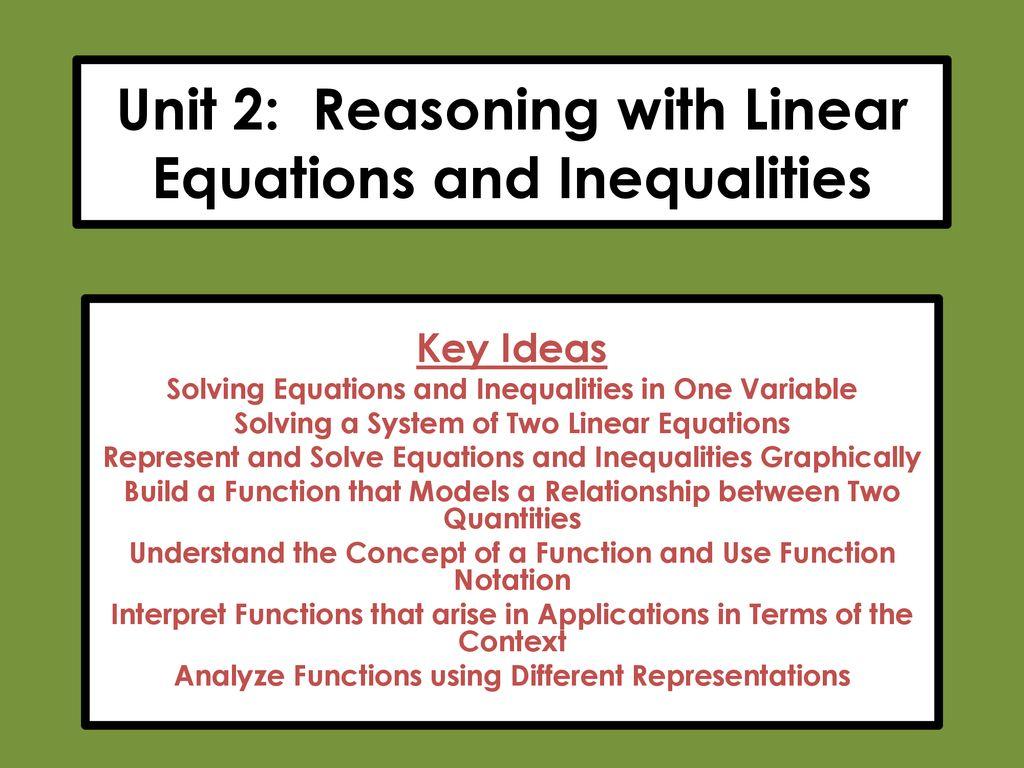 GSE Algebra I Unit 2/3 Review  - ppt download
